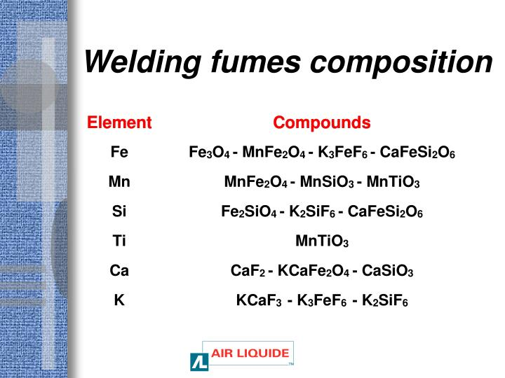 Welding fumes composition