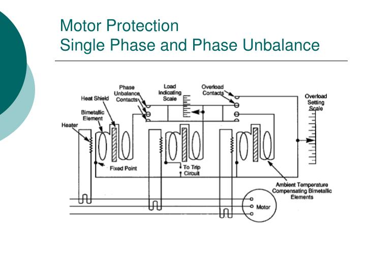 Ppt protection and relay schemes powerpoint presentation for Motor ground fault protection
