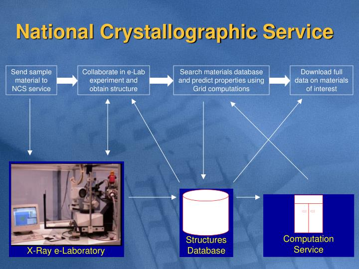 National Crystallographic S