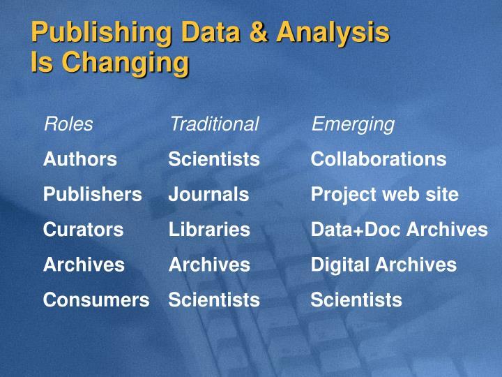 Publishing Data & Analysis