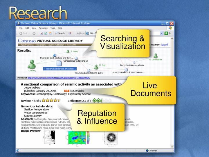 Searching & Visualization