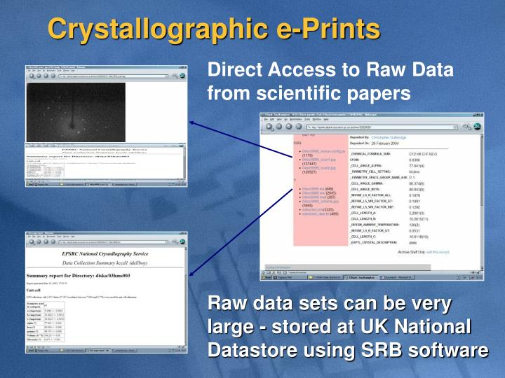 Crystallographic e-Prints