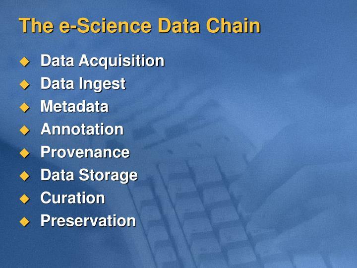The e-Science Data Chain