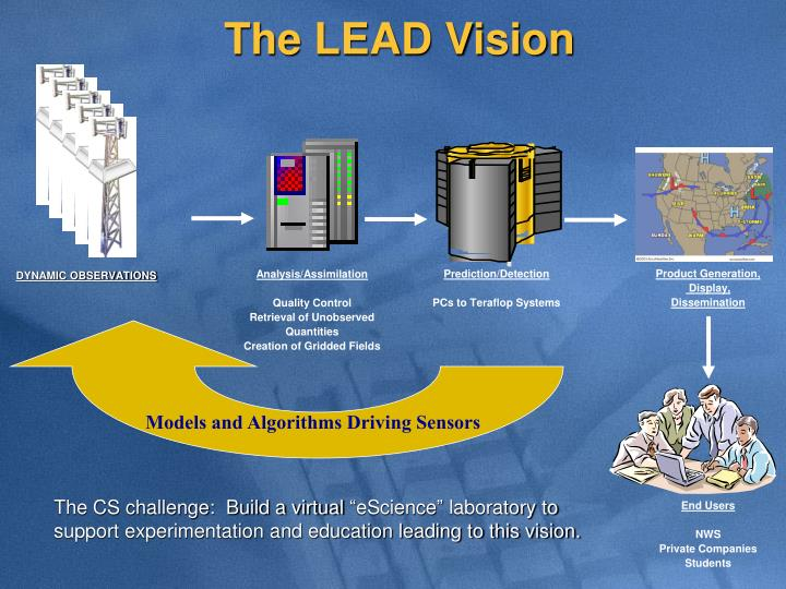 The LEAD Vision
