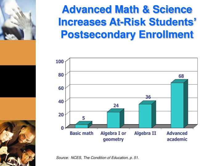 Advanced Math & Science Increases At-Risk Students' Postsecondary Enrollment