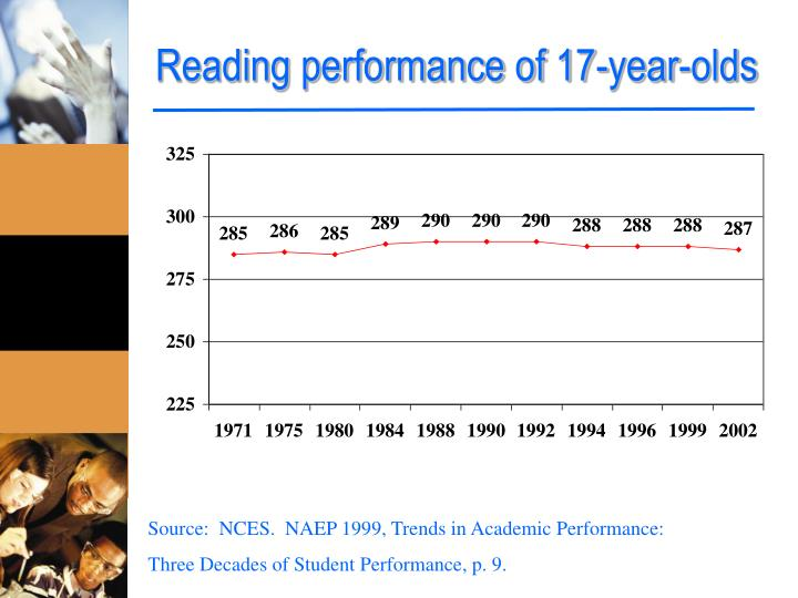 Reading performance of 17-year-olds