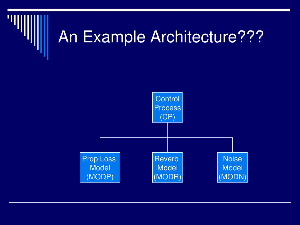 An Example Architecture???