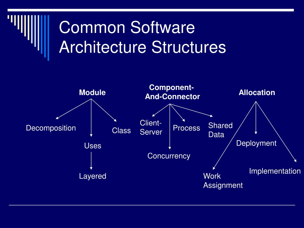 Common Software Architecture Structures