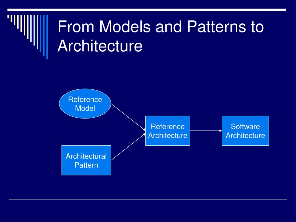 From Models and Patterns to Architecture