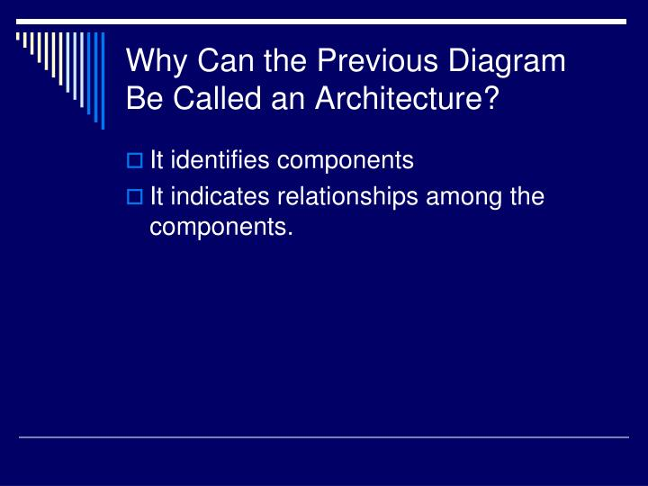 Why can the previous diagram be called an architecture