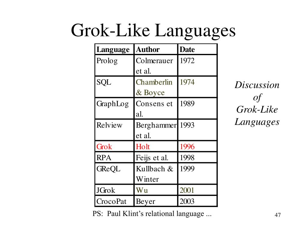 Grok-Like Languages