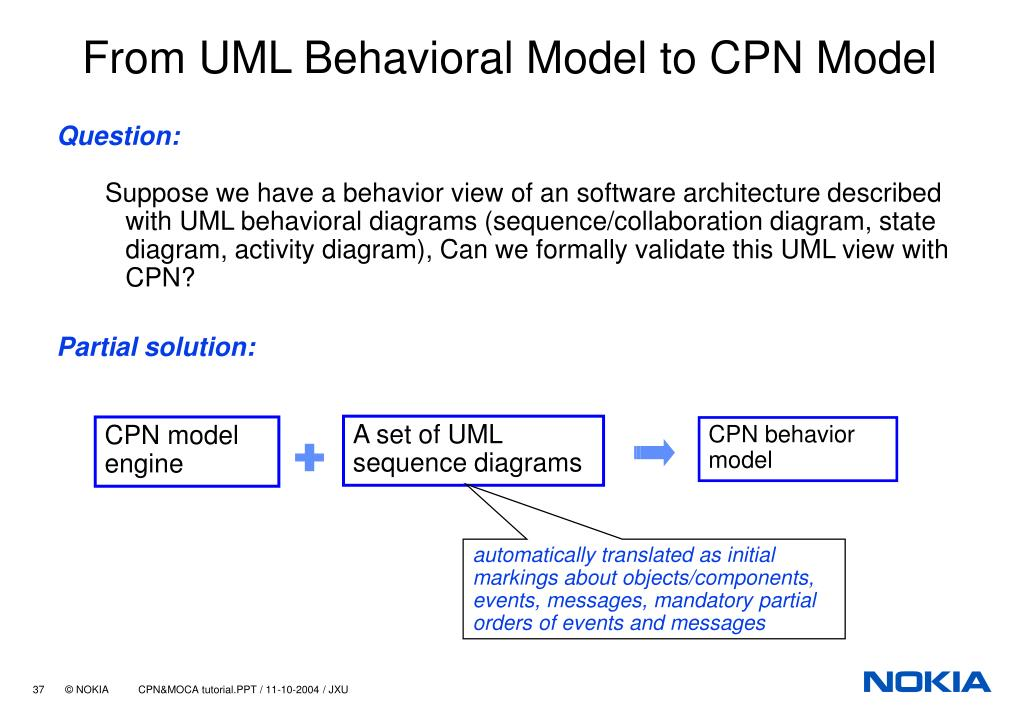 From UML Behavioral Model to CPN Model