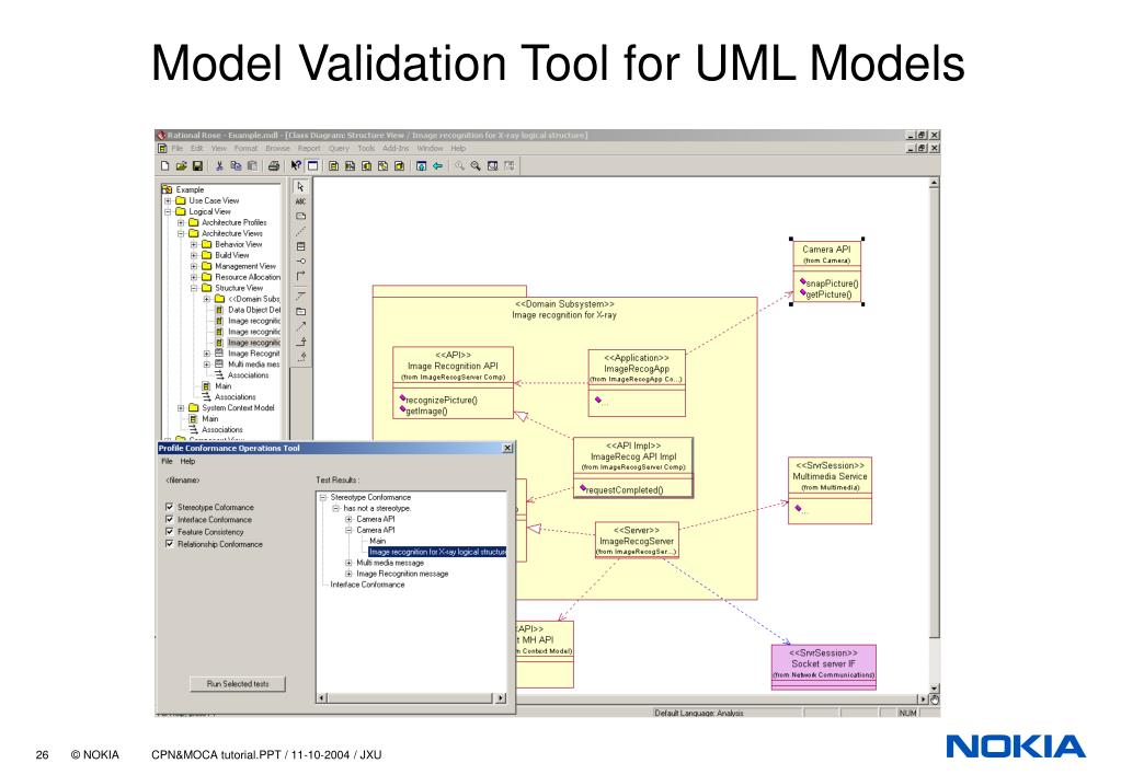 Model Validation Tool for UML Models