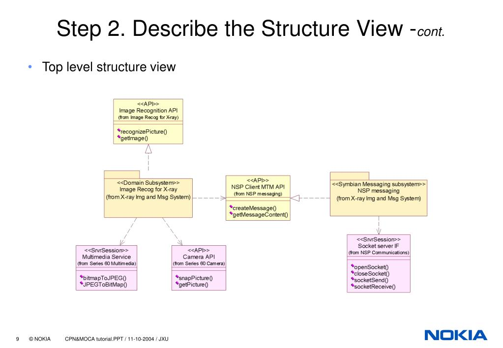 Step 2. Describe the Structure View -