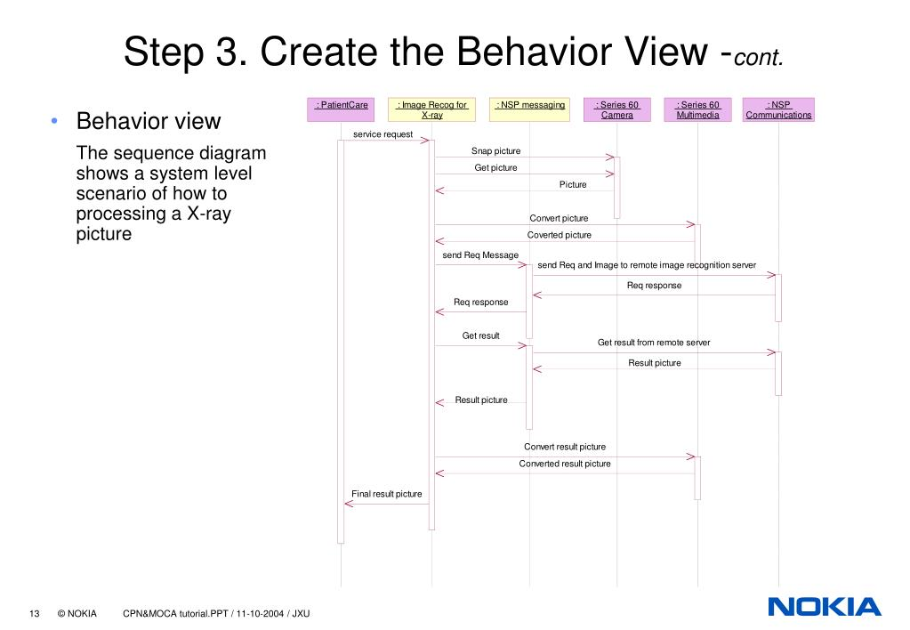 Step 3. Create the Behavior View -