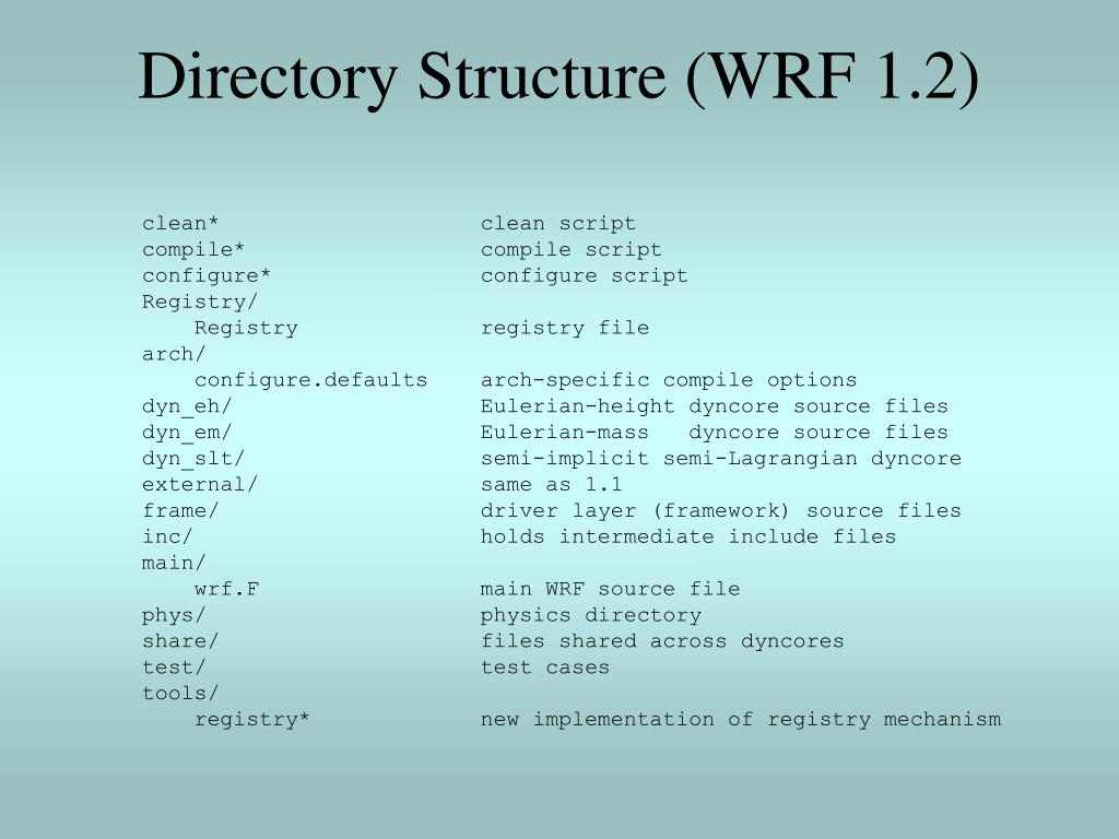 Directory Structure (WRF 1.2)