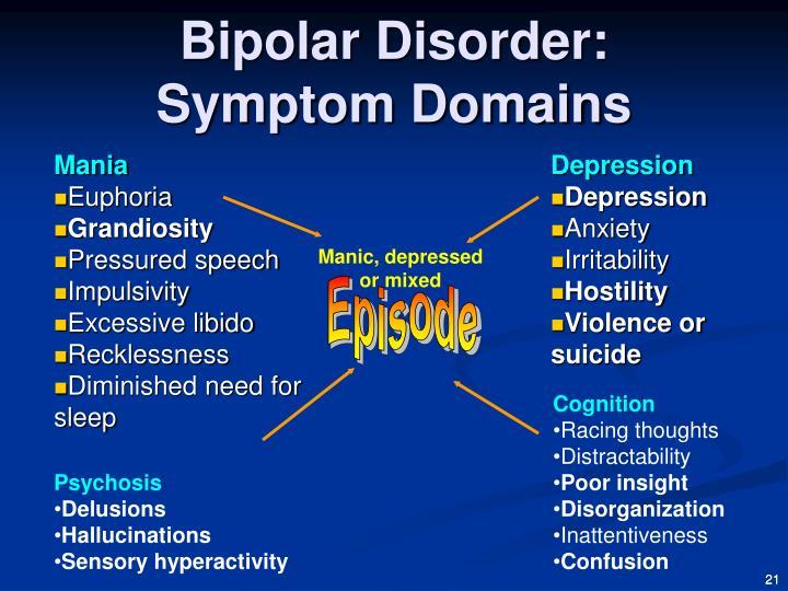 manic depression symptoms