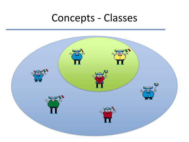 Concepts classes