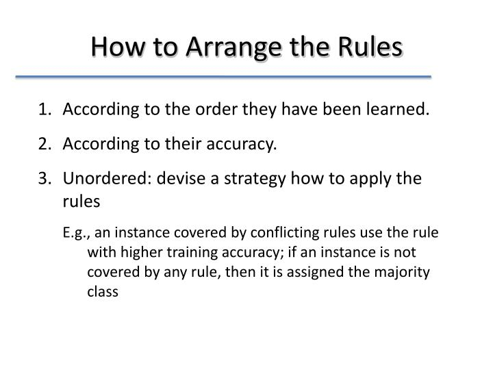 How to Arrange the Rules