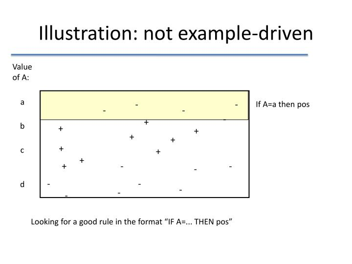 Illustration: not example-driven