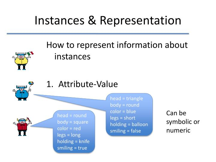 Instances & Representation