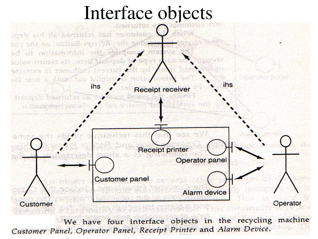 Interface objects