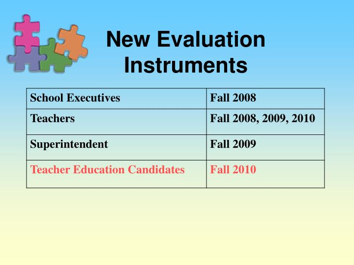 New Evaluation Instruments