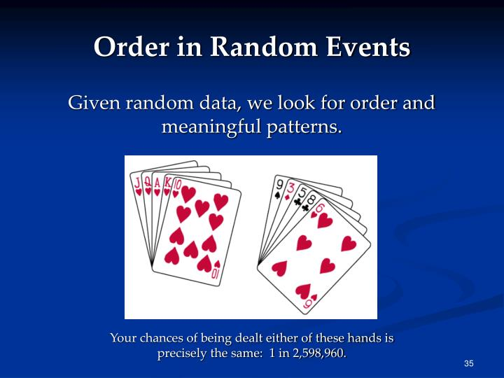 Order in Random Events