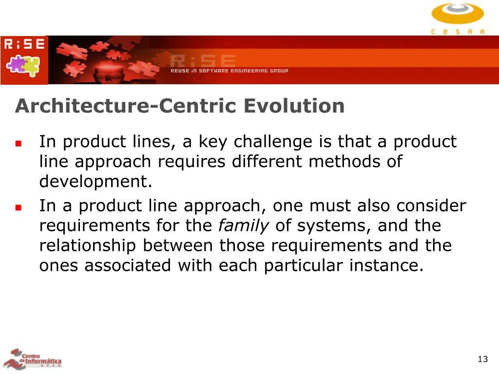Architecture-Centric Evolution