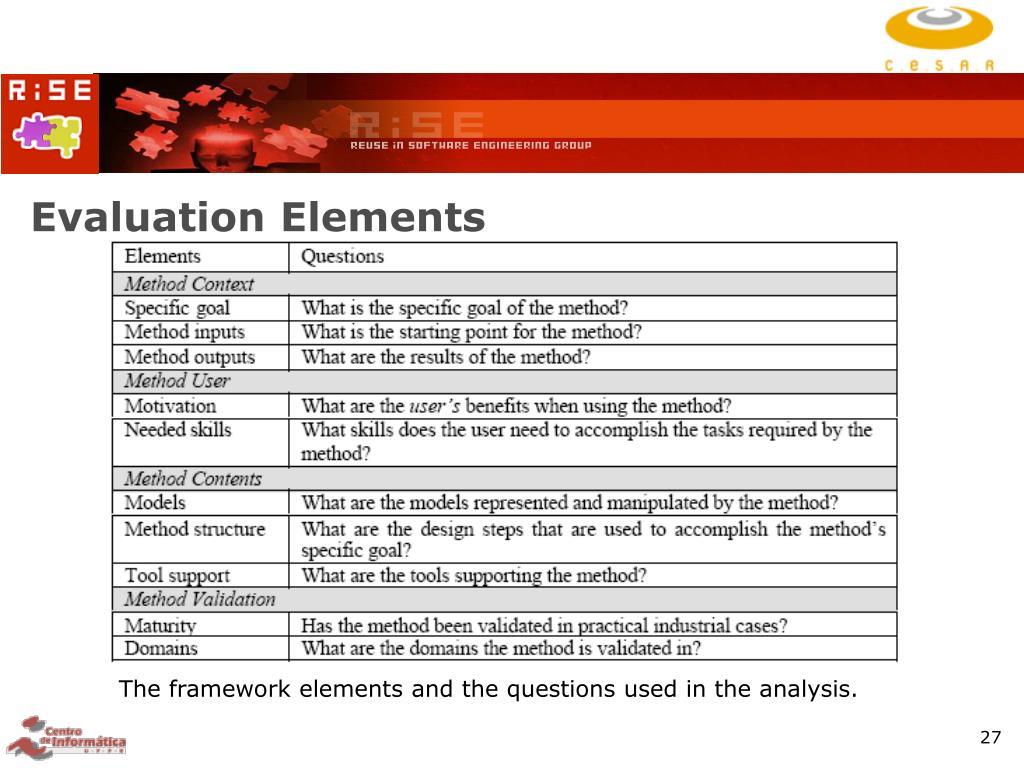 Evaluation Elements