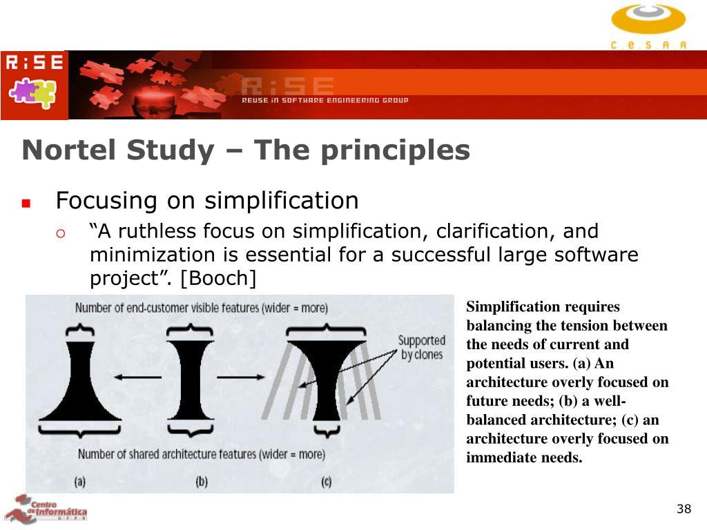 Nortel Study – The principles