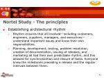 nortel study the principles41
