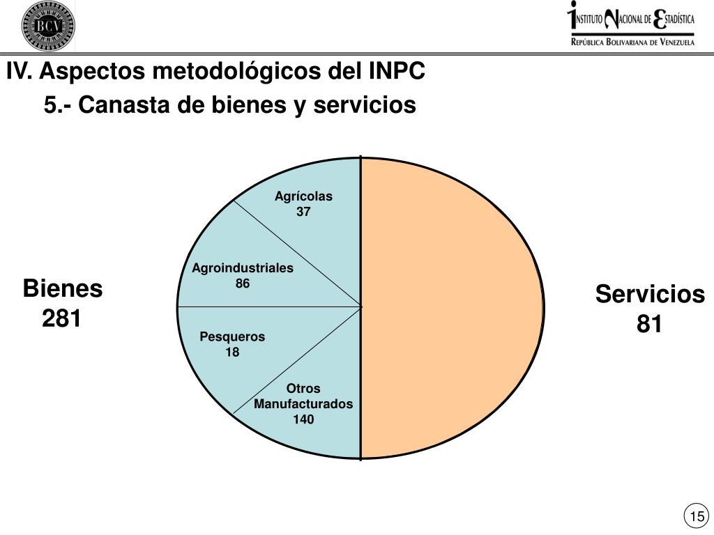 IV. Aspectos metodológicos del INPC
