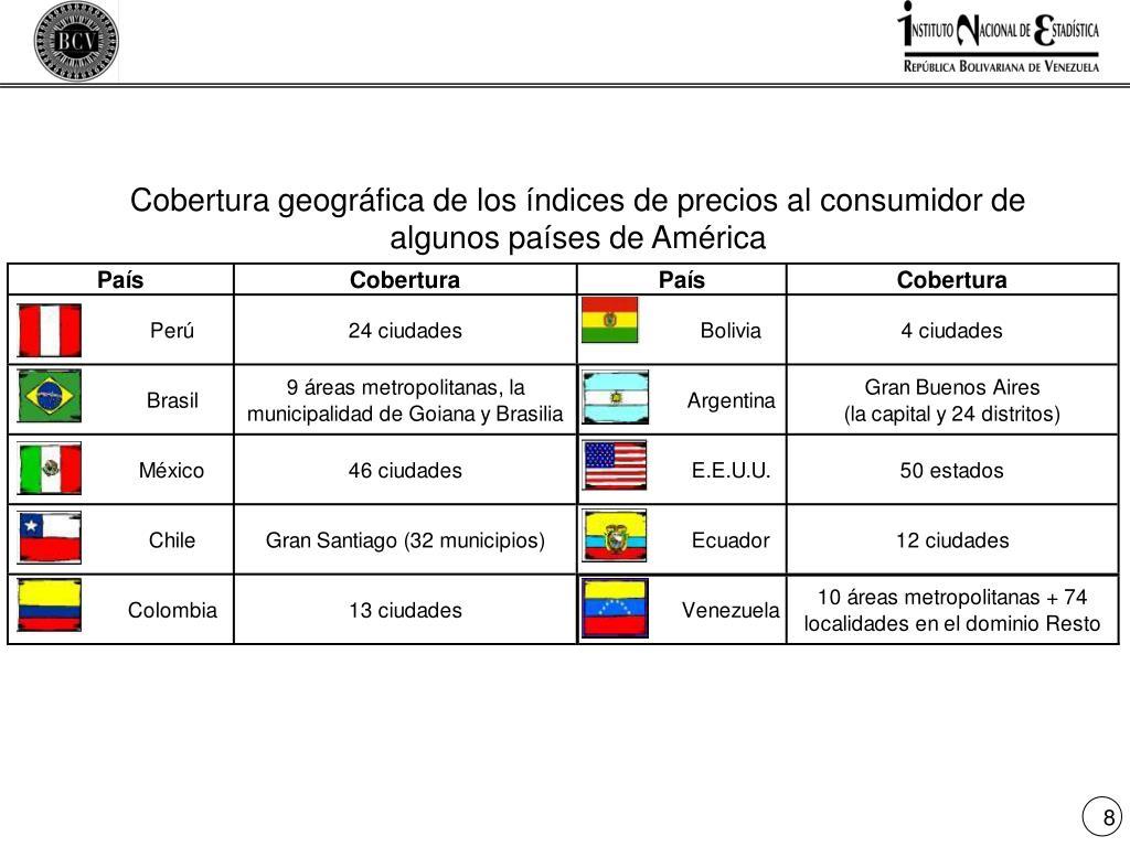 Cobertura geográfica de los índices de precios al consumidor de algunos países de América
