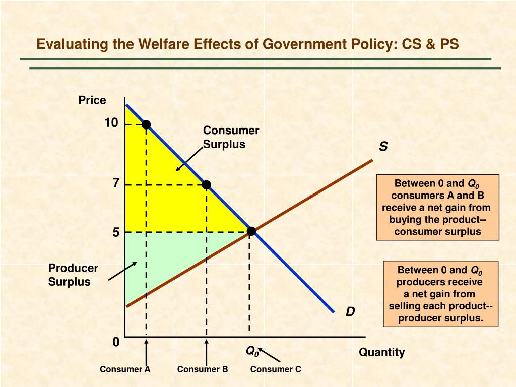 the effects of canadian welfare policies Canadian advisory council on national shelter standards  animal welfare community with a comprehensive  and policies for other relevant information.