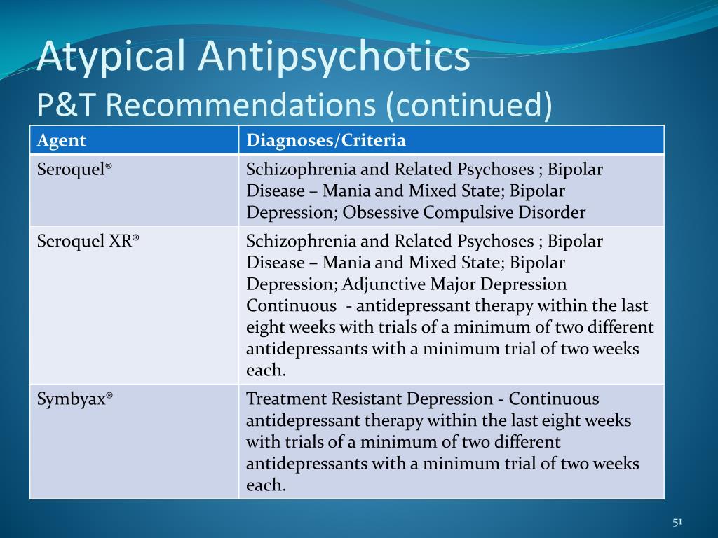 Atypical Antipsychotics