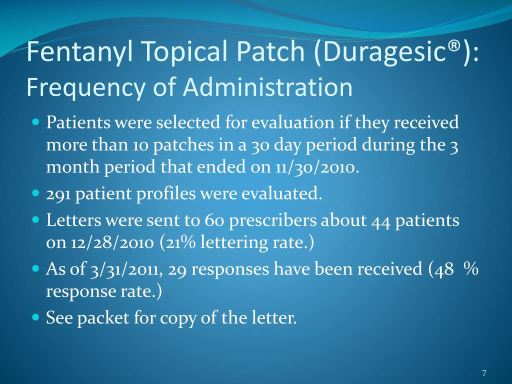 Fentanyl Topical Patch (Duragesic®):