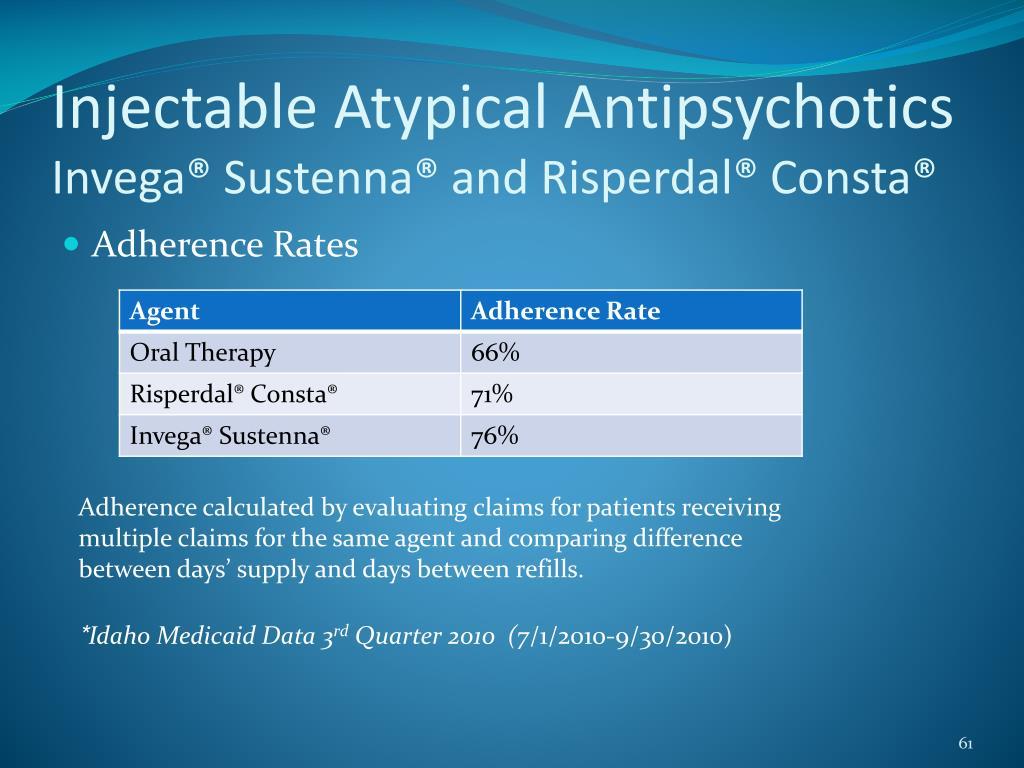 Injectable Atypical Antipsychotics