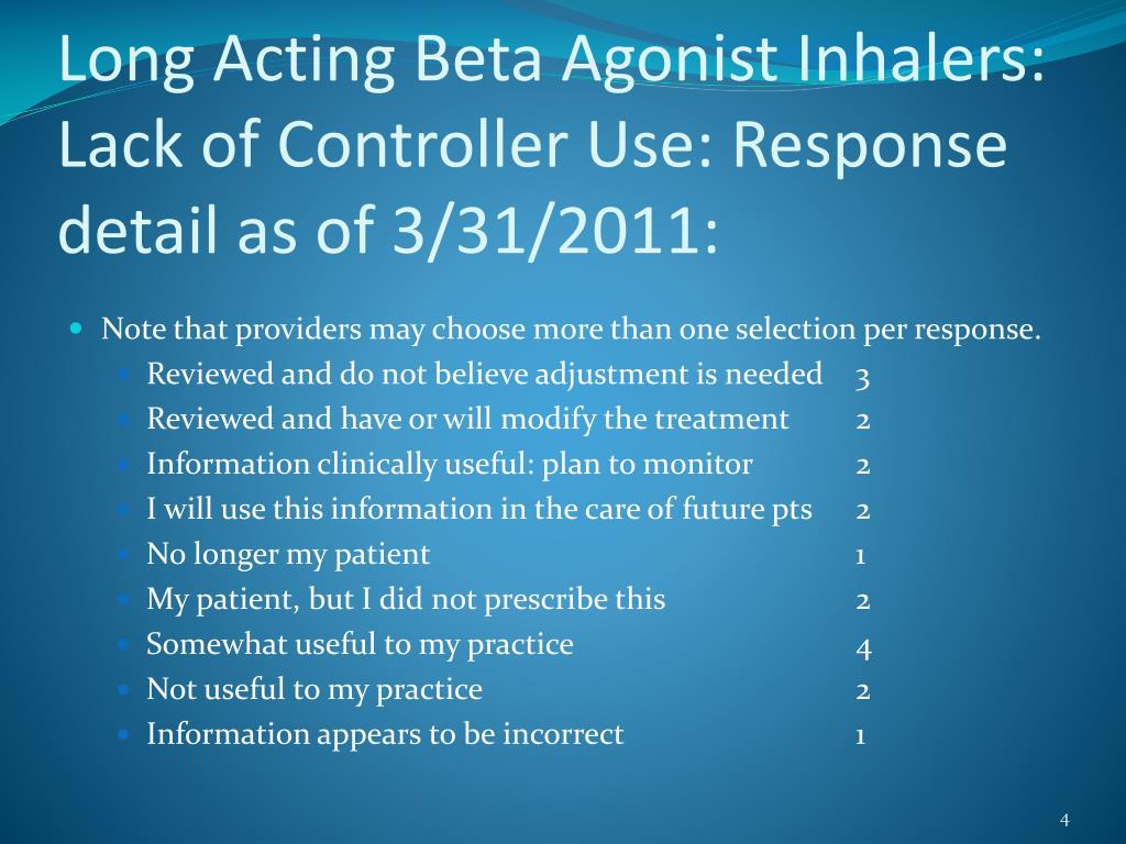 Long Acting Beta Agonist Inhalers:  Lack of Controller Use: Response detail as of 3/31/2011:
