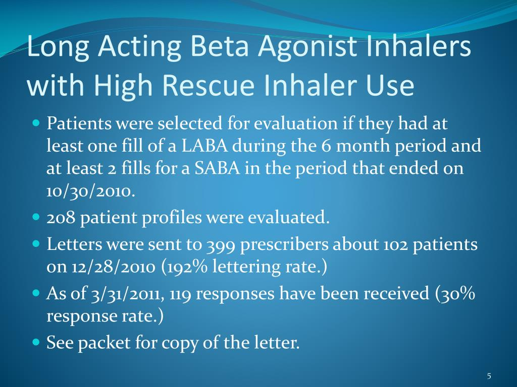 Long Acting Beta Agonist Inhalers with High Rescue Inhaler Use