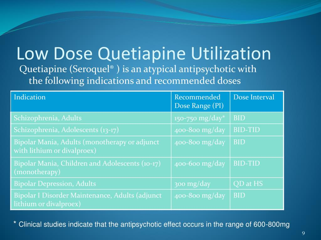 Quetiapine (Seroquel® ) is an atypical antipsychotic with the following indications and recommended doses