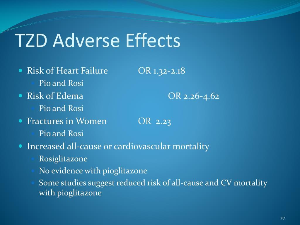 TZD Adverse Effects