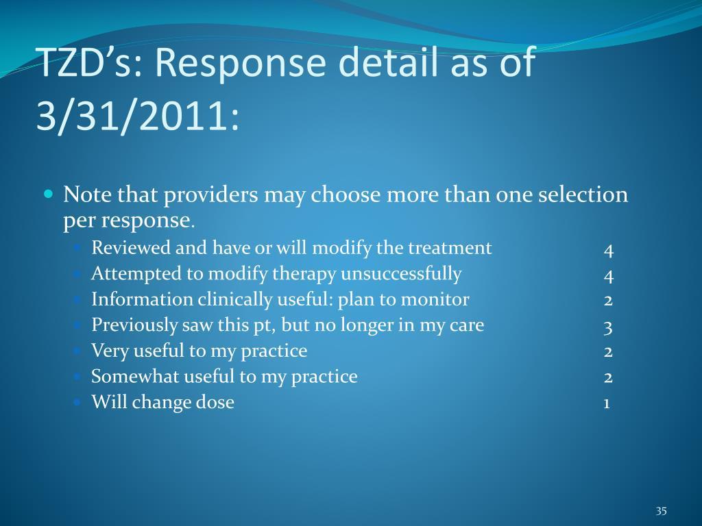 TZD's: Response detail as of 3/31/2011: