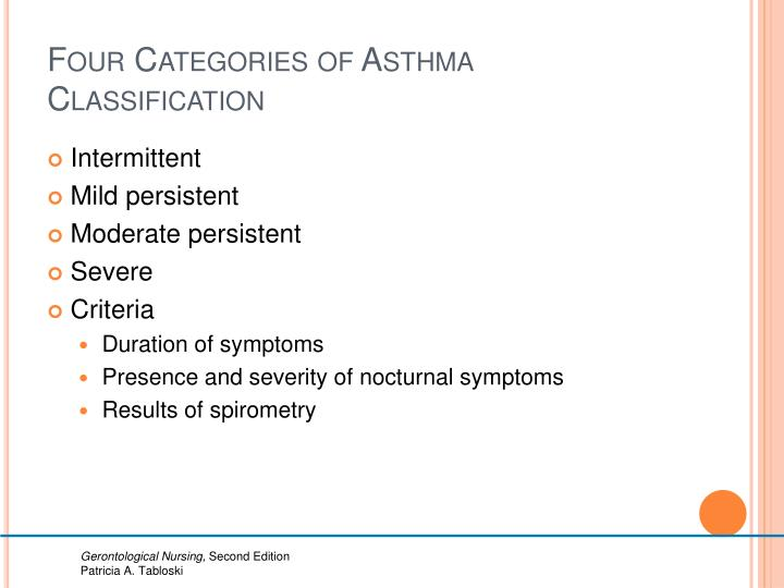 Four Categories of Asthma Classification
