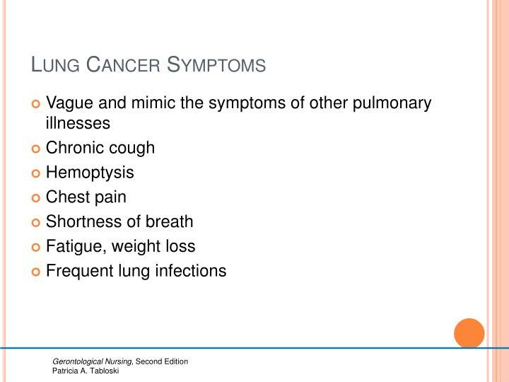 Lung Cancer Symptoms