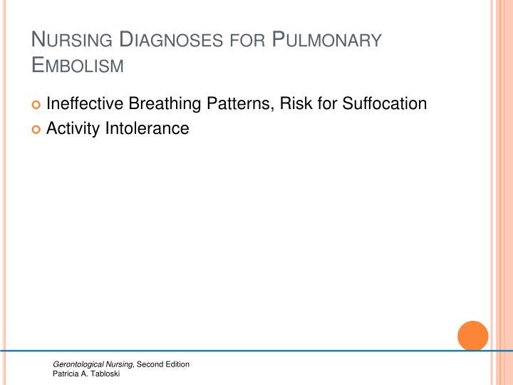 Nursing Diagnoses for Pulmonary Embolism