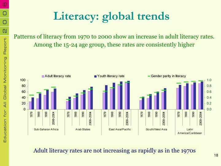 Literacy: global trends