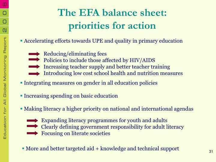 The EFA balance sheet: