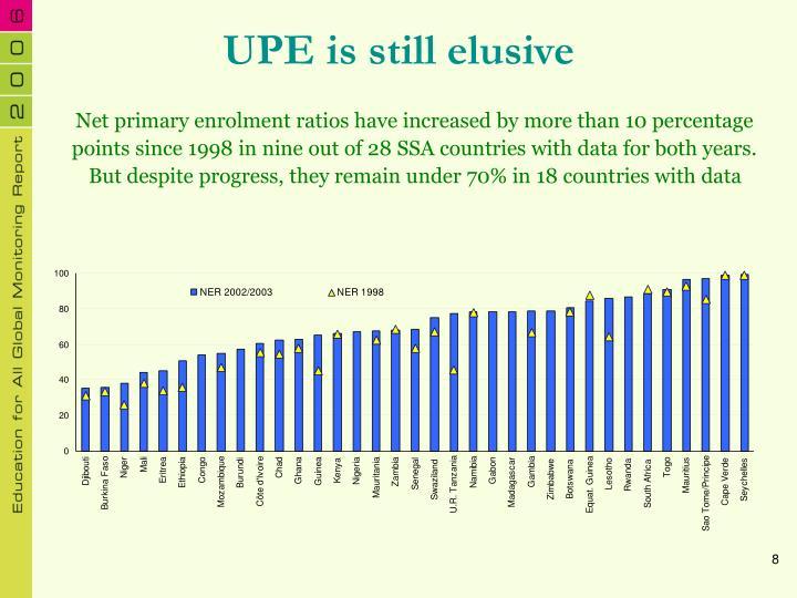 UPE is still elusive