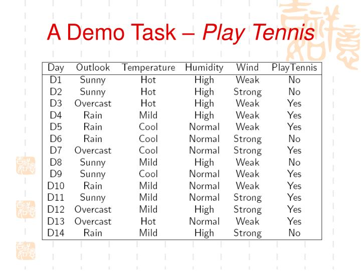 A Demo Task –